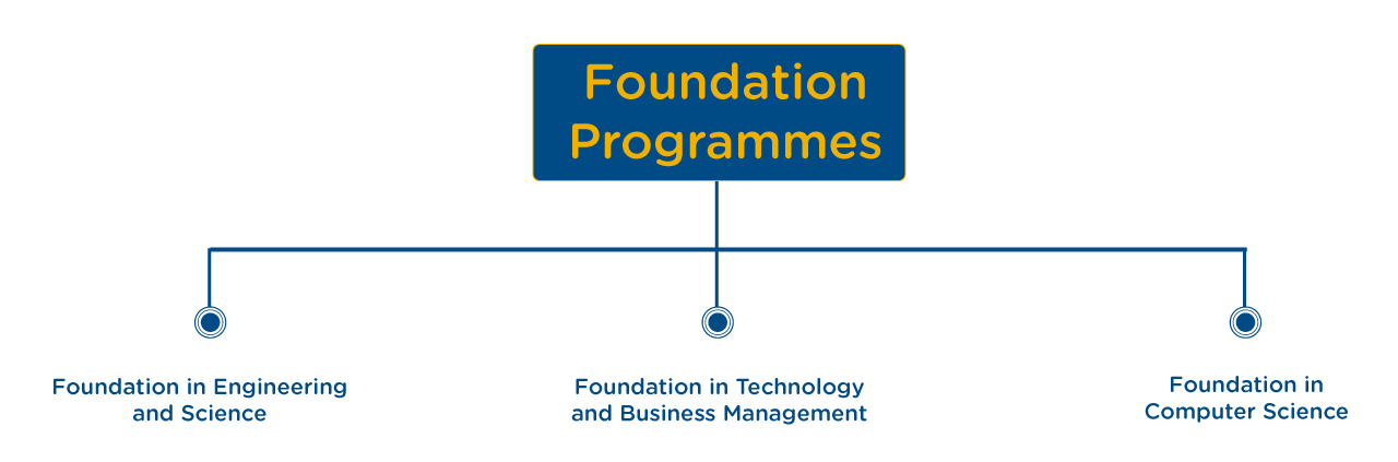 Foundation-Programme.jpg